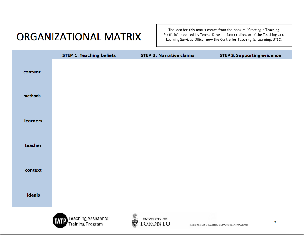preparing the teaching dossier guidelines teaching assistants organizational matrix chart